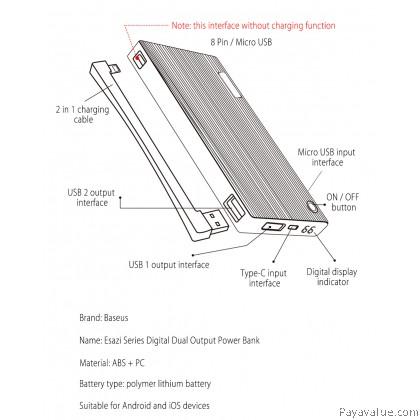 Baseus Esazi Series QC 3.0 20000mAh Dual USB Powerbank